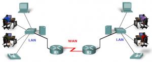 pic16-ccna2-lan-wan-lan